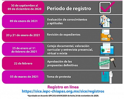 SE AMPLÍA PLAZO PARA LA INTEGRACIÓN DE LOS CONSEJOS DISTRITALES Y MUNICIPALES PARA EL PROCESO ELECTORAL 2021